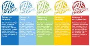 Creative-Schools-Chart - Copy